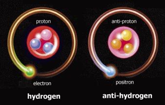 Idrogeno-anti-small